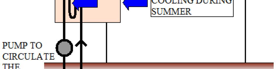 geothermal_heat_pump